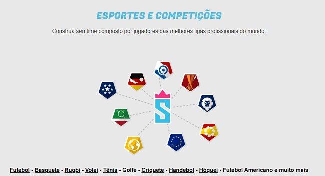 Sportito Mercados de Aposta
